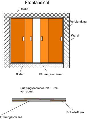 Schiebetrenschrank selber bauen Schwebetrenschrank