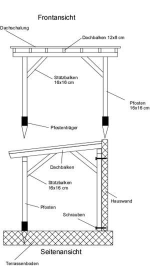 Terrassenberdachung selber bauen Bauanleitung Baugenehmigung