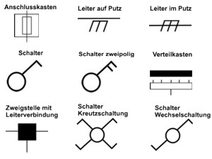 ELEKTROPLANUNG SYMBOLE PDF