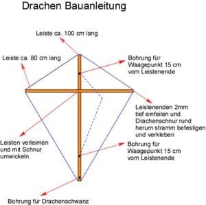 Anleitung Holzpferd Bauanleitung  Fragdenheimwerkercom