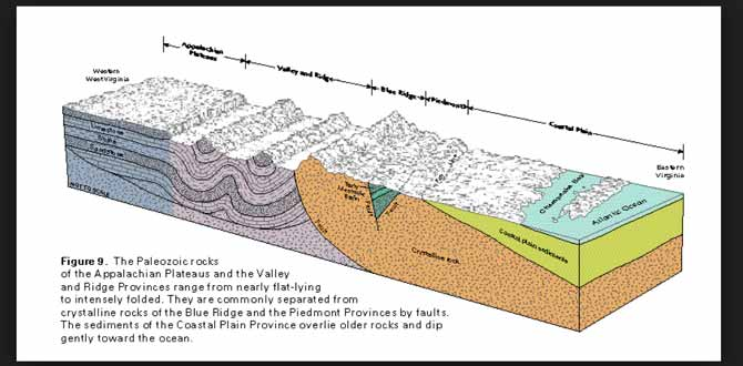 The Bad Luck of the Alleghenies: What's Under the Ground