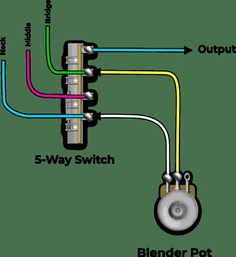 Strat Blender Pot Wiring Diagrams