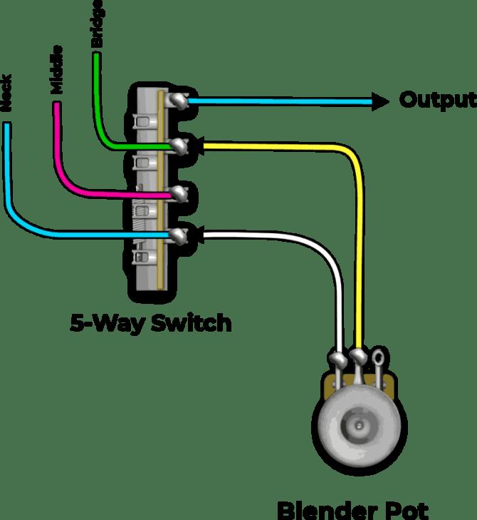 blend pot wiring diagram  2013 dodge cummins wiring