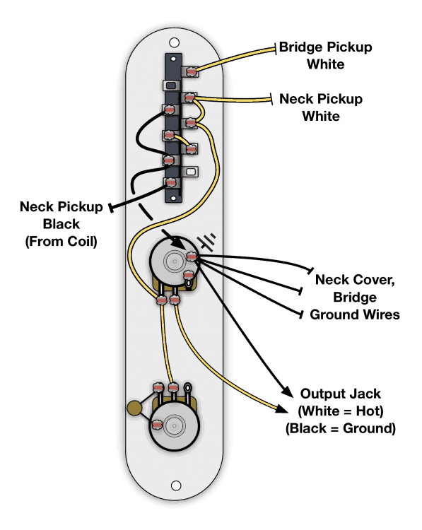 4 way switch telecaster wiring diagram