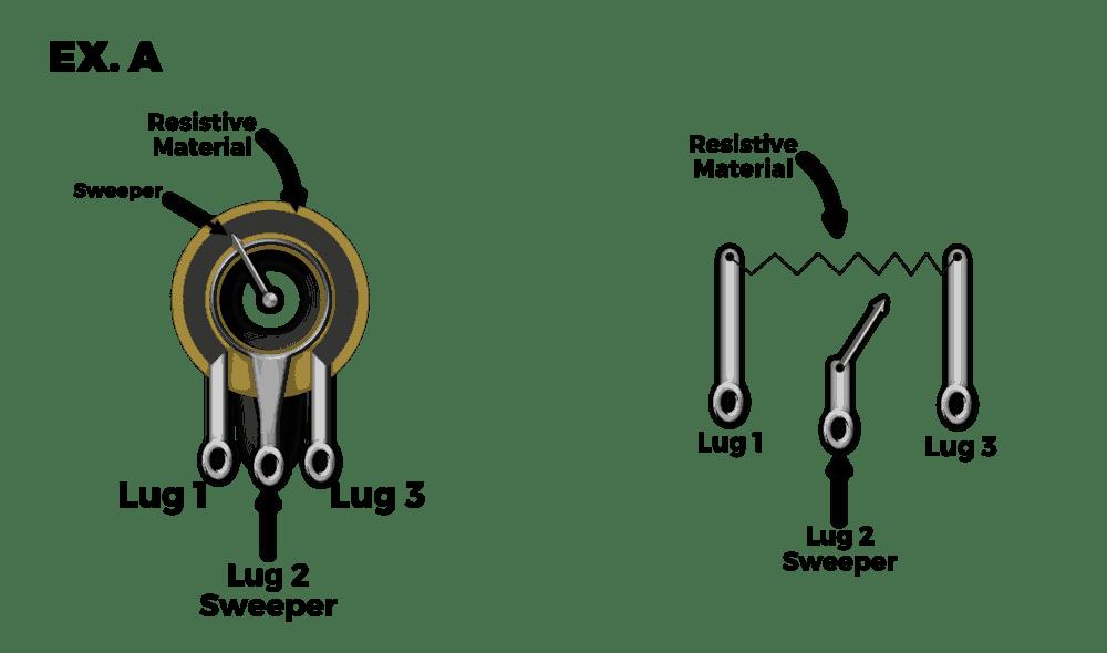 Hagstrom Swede Wiring Diagram