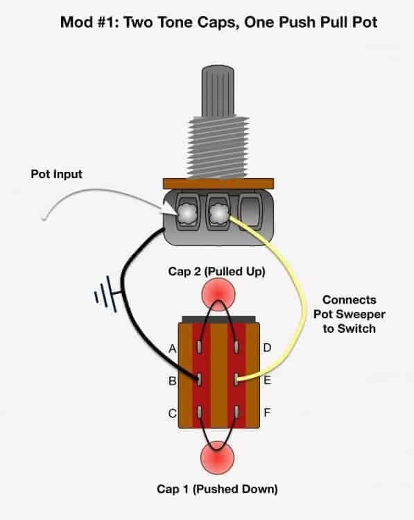 concentric pot wiring diagram pollak 7 way trailer plug bass blend dtlionsgear com push pull pots how they work mods and more potentiometer for guitar