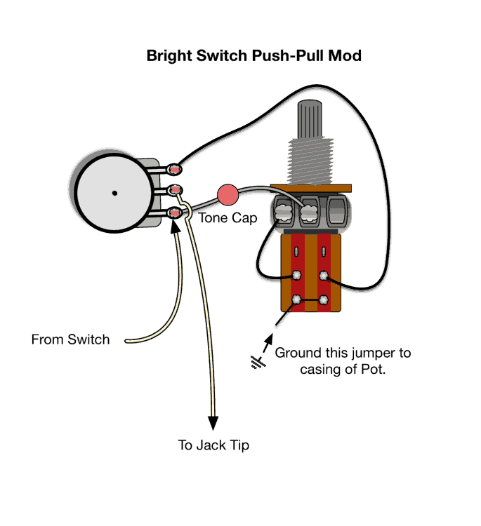 fender n3 noiseless pickups wiring diagram 1979 firebird starter fralin how to mix humbucker and single coil bright switch