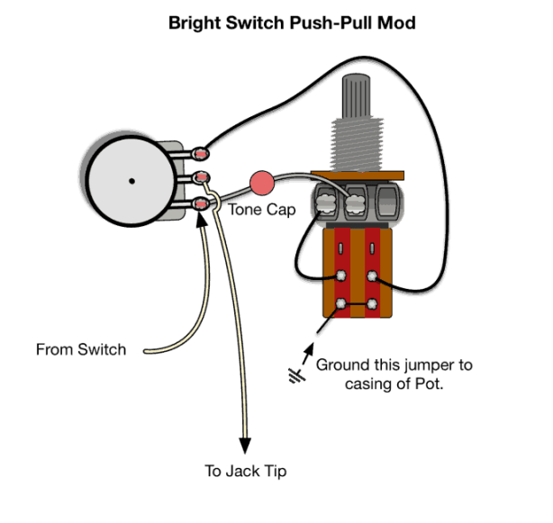 Fralin Pickups Bright Switch
