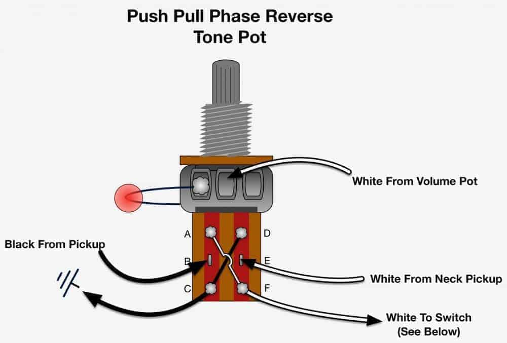 push pull pot wiring diagram 2006 pontiac g6 ignition switch september mod of the month: phase reverse and blender - lindy fralin pickups