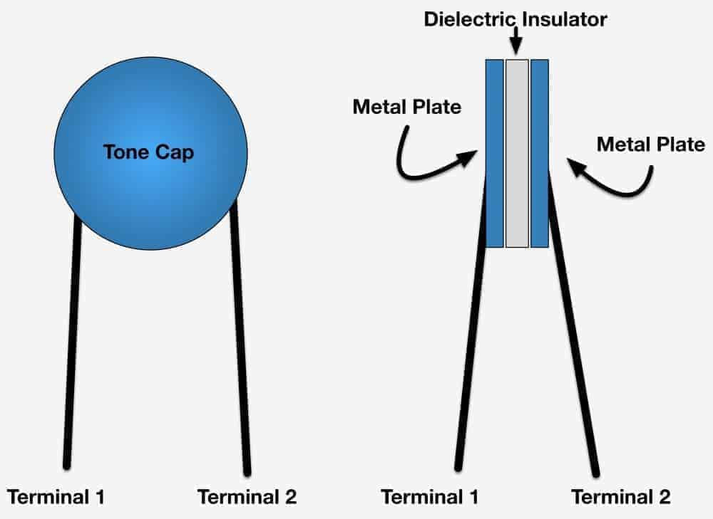 telecaster 4 way wiring diagram lt1 how do tone capacitors work lindy fralin pickups the capacitor has terminal 1 heading into a metal plate which is very close to but not touching 2 connected