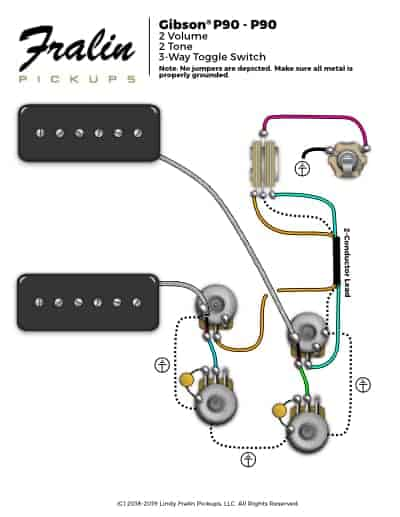 strat wiring diagram 3 way switch telecaster toggle gfs p90 pickup further 2 humbuckers 1 volume tone stromoeko de u2022