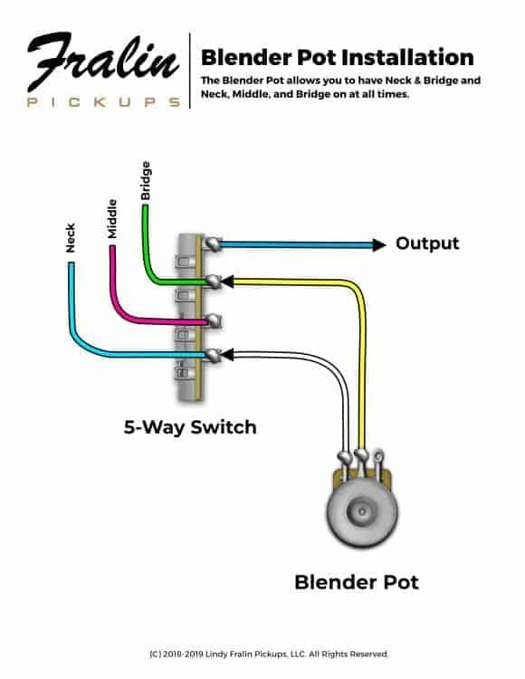 Blend Pot Wiring Diagram
