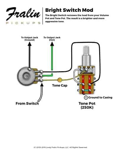 [DIAGRAM] Lindy Fralin Humbucker Wiring Diagram FULL