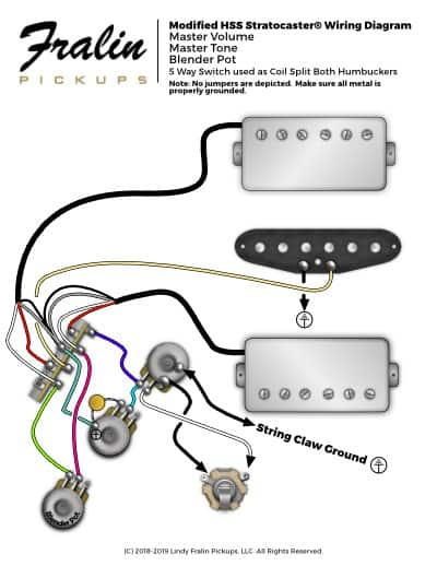 fender stratocaster wiring diagram hss 4 wire oxygen sensor lindy fralin diagrams guitar and bass hsh split blade