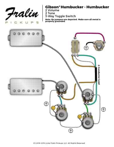 fender stratocaster wiring diagram hss tekonsha prodigy p2 brake controller lindy fralin diagrams guitar and bass gibson les paul