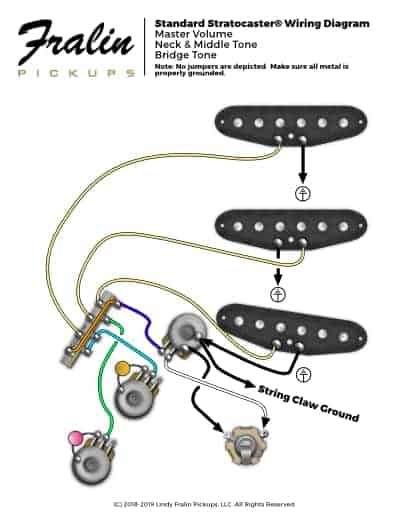 fender stratocaster wiring diagram hss for security camera lindy fralin diagrams guitar and bass standard