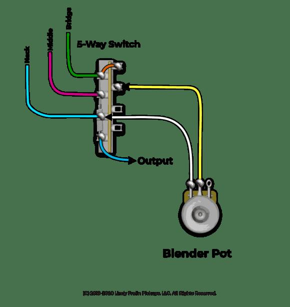 Fralin Pickups Half Blender Pot Modification