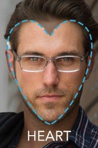 Face Shape Guide How To Choose The Best Glasses For Your Face