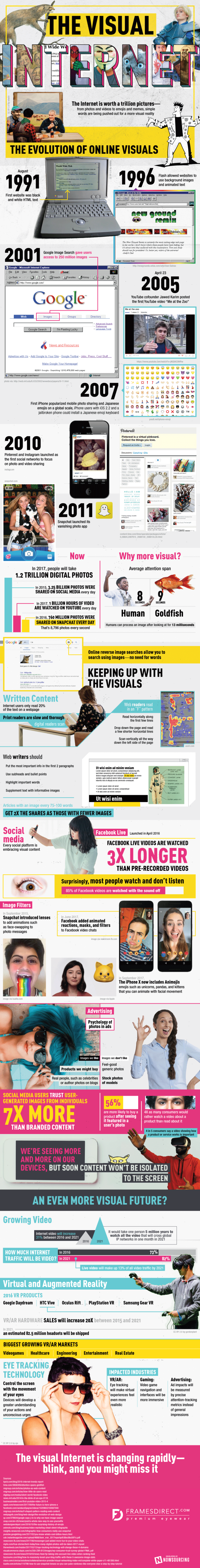 Welcome To The Visual Internet [Infographic] 1