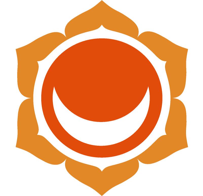 2-Swadhisthana
