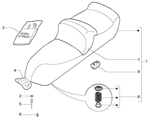 X9 500 Evolution (ABS)