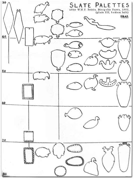 Corpus of Egyptian Late Predynastic Decorated Palettes