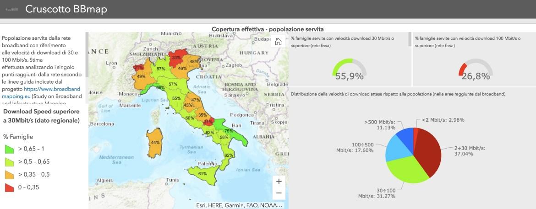 cruscotto BBmap