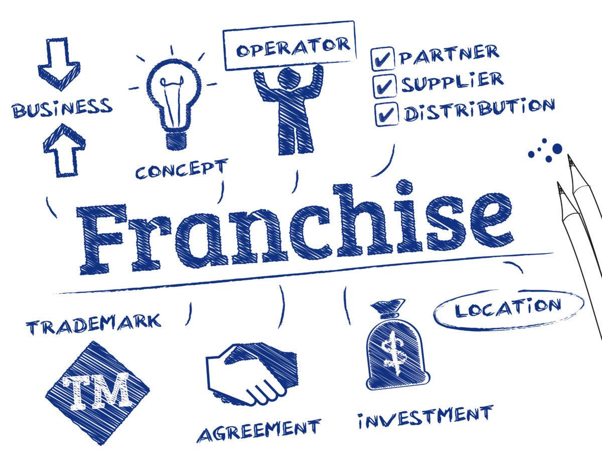 The Franchise Business Model
