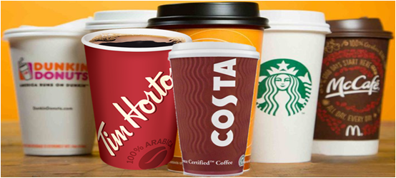 largest coffee chains in India