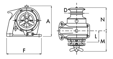 Lofrans Molinete Anclas Royal campana Aluminio Manual