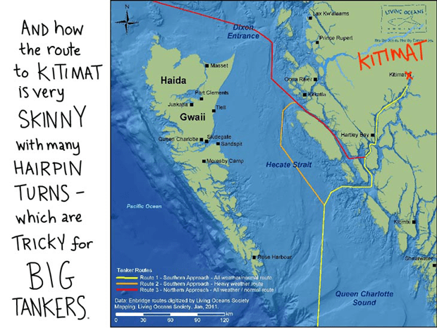 And how the route to Kitimat is very skinny with many hairpin turns which are tricky for big tankers; Living Oceans Map of Tanker route to Kitimat; writing and type by Franke James, map illustration by Living Oceans