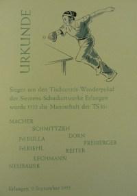 Schnappschuss vom Trainingsbetrieb im Tischtennisraum (2008)