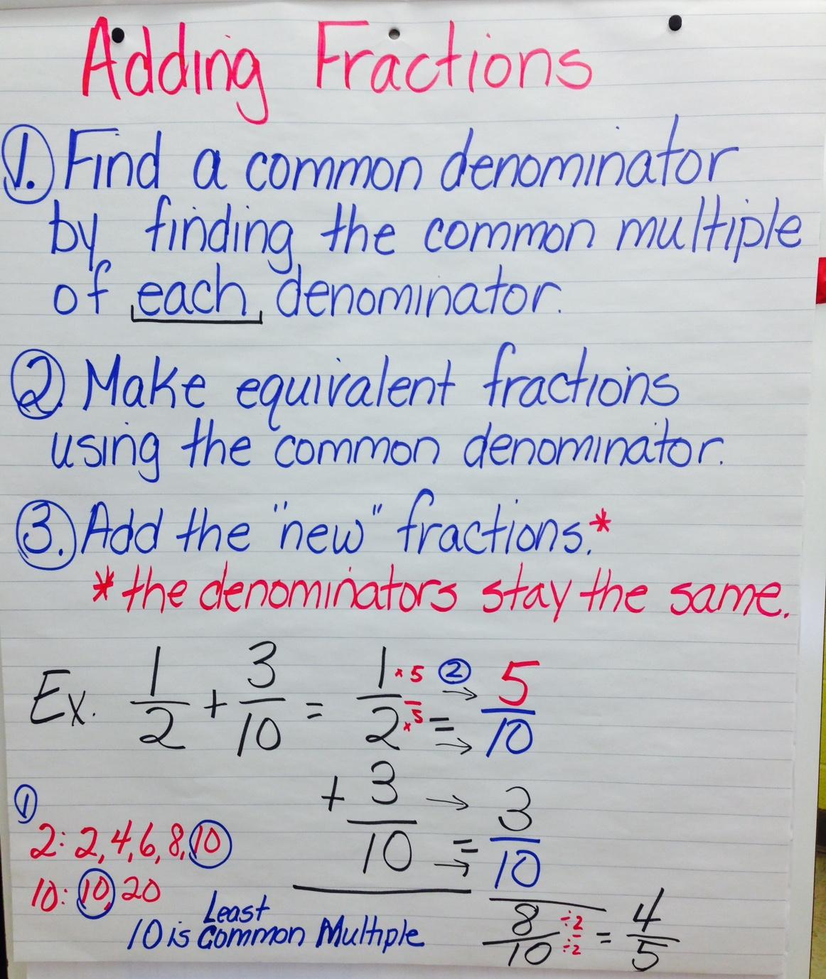 Add Fractions Same Denominator Worksheet