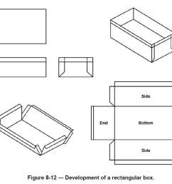 a parallel line development drawing may include a complete set of folding instructions as shown in figure 8 13 a letter box development drawing figure  [ 1031 x 772 Pixel ]