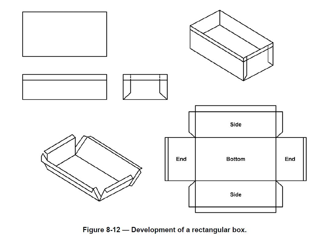 hight resolution of a parallel line development drawing may include a complete set of folding instructions as shown in figure 8 13 a letter box development drawing figure