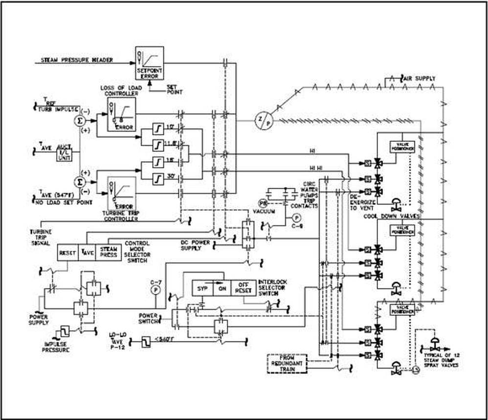 figure 14 example of a combined drawing p id electrical single line and electronic block diagram [ 998 x 859 Pixel ]