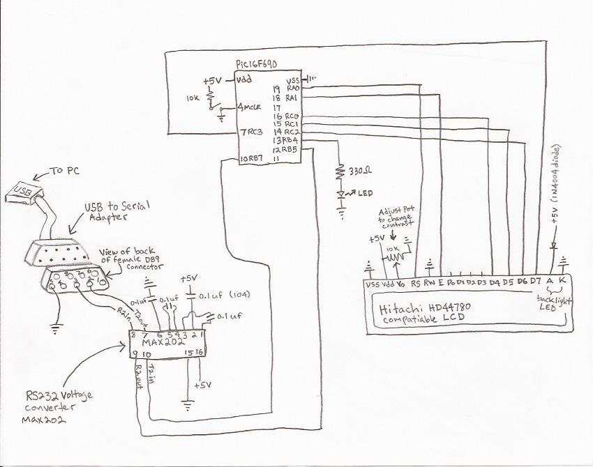 Frank Mock—Project Details