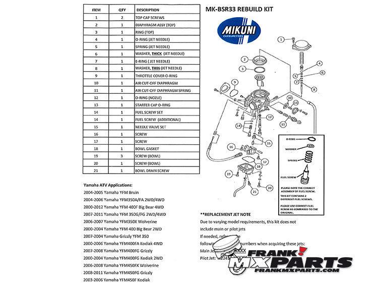 Revisie kit Mikuni BSR 33 carburateur / Yamaha YFM 350 400