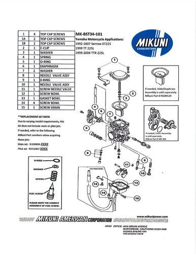 Rebuild kit Mikuni BST 34 carburetor / Yamaha Serrow XT225