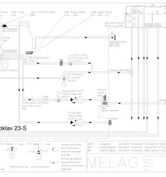 melag 23 s wiring diagram [ 3308 x 2339 Pixel ]