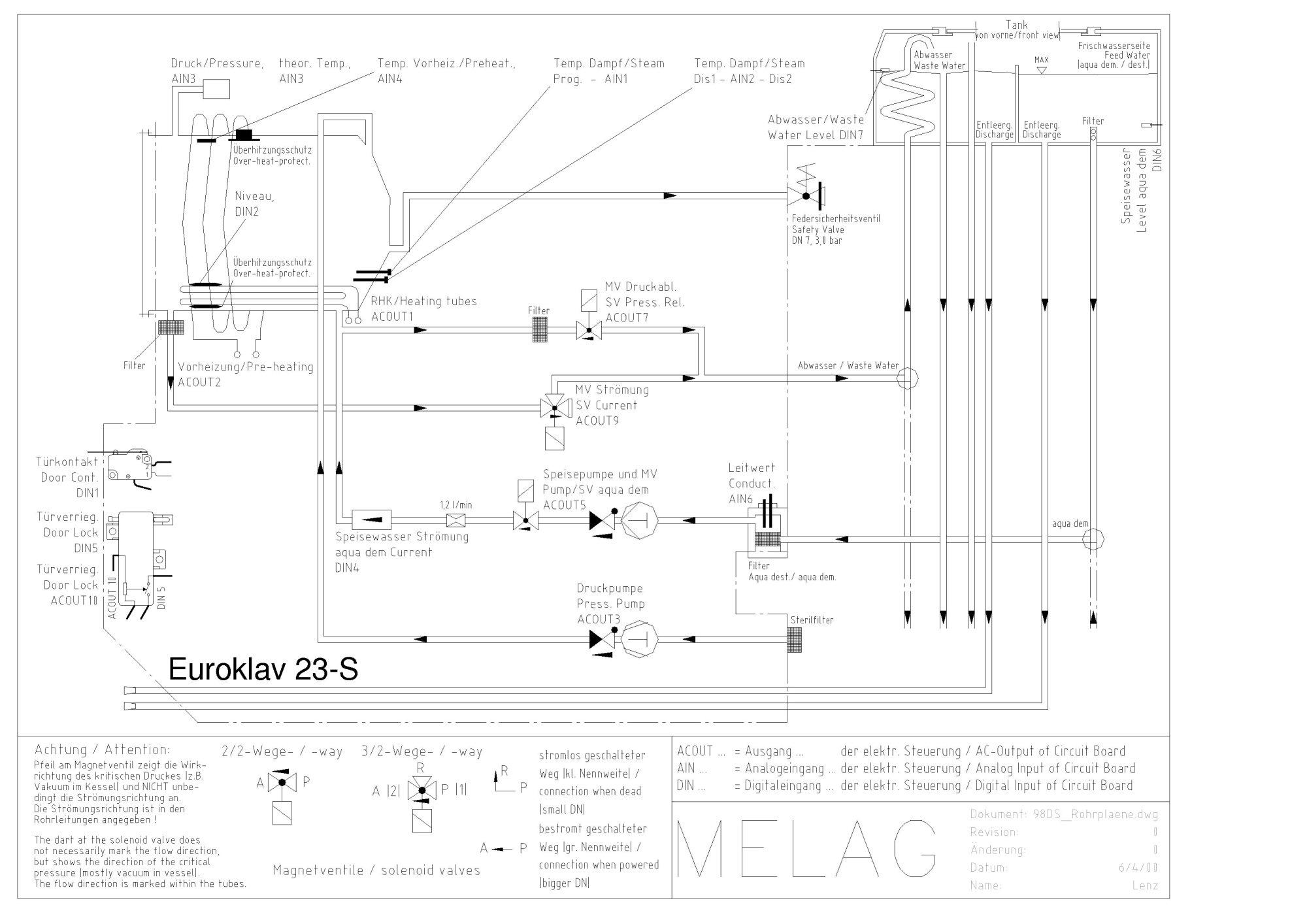 hight resolution of melag 23 s wiring diagram