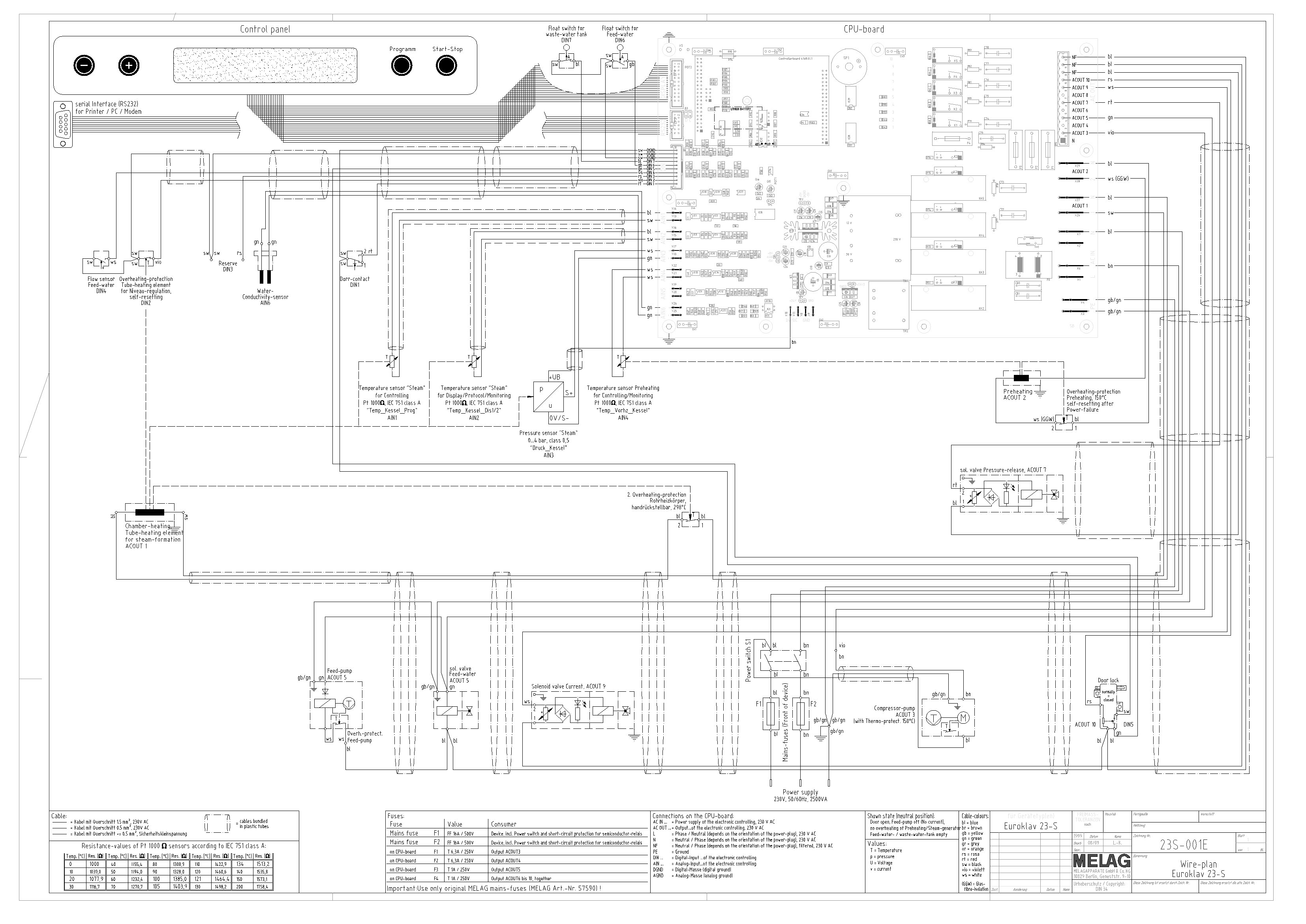 case ih 2388 wiring diagram tecumseh recoil starter assembly international combined 2377 wire diagrams library