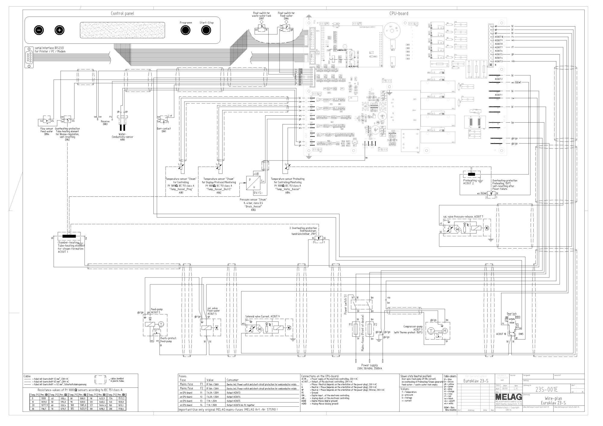 hight resolution of melag frank s autoclaves melag free download hs wiring diagram