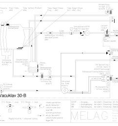 melag 30 b wiring diagram [ 3308 x 2339 Pixel ]