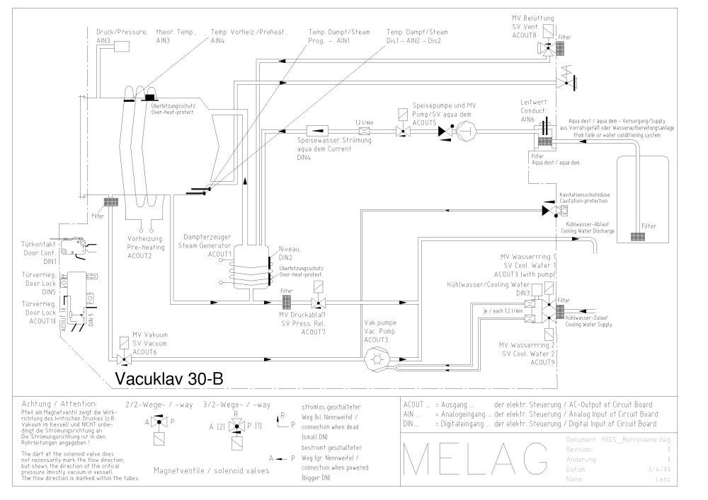 medium resolution of melag 30 b wiring diagram