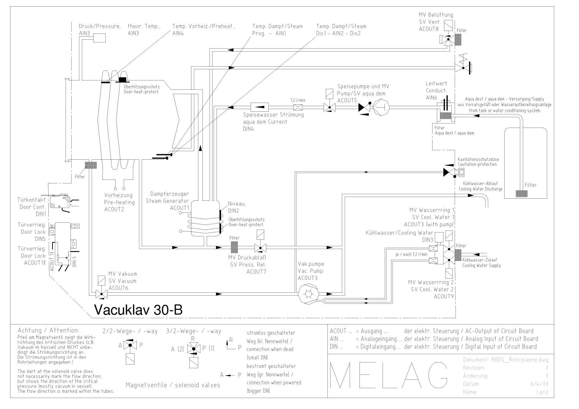 hight resolution of melag 30 b wiring diagram