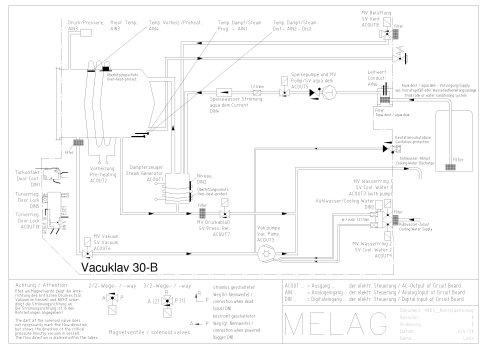 small resolution of melag 30 b wiring diagram