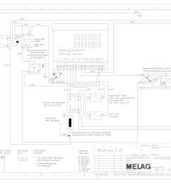 melag  [ 3308 x 2339 Pixel ]