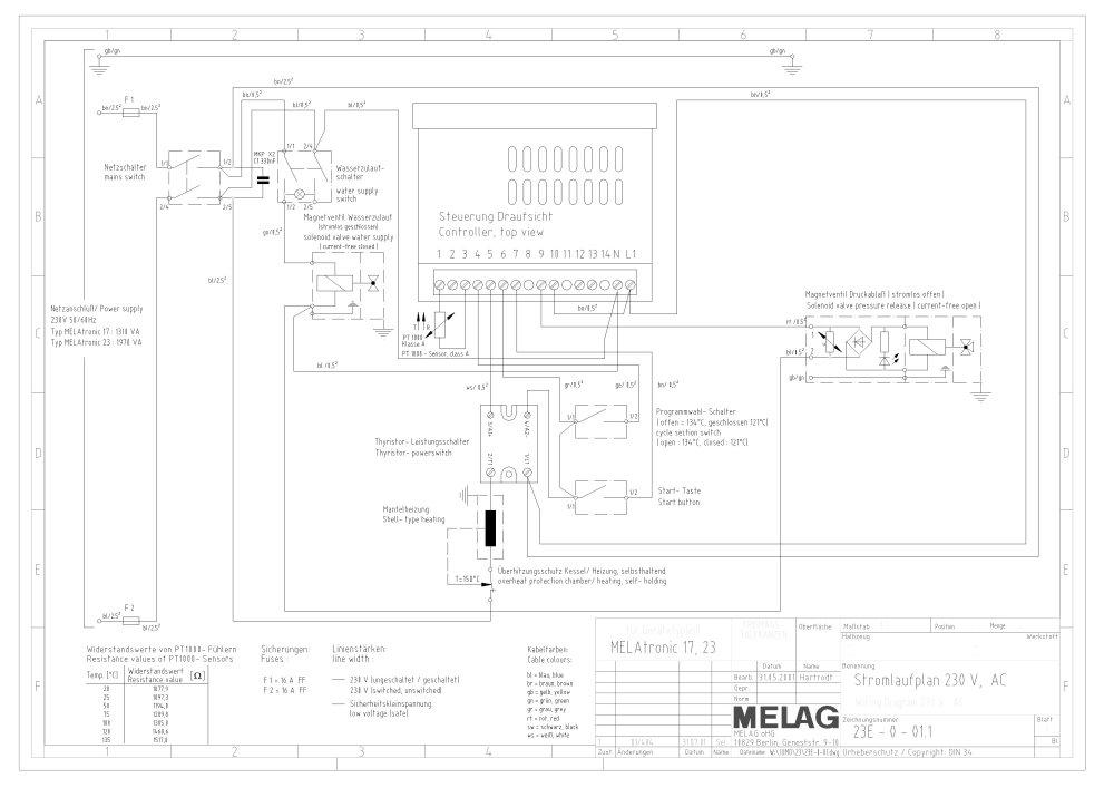 medium resolution of melag