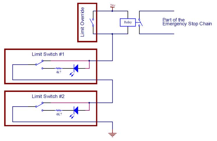 limit switch wiring diagram 97 civic ex radio switches great installation of cnc rh franksworkshop com au soldo topworx
